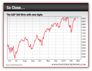 S&P 500, June 2013-Present