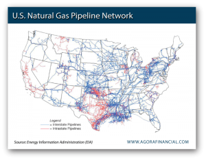 U.S. Natural Gas Pipeline Network