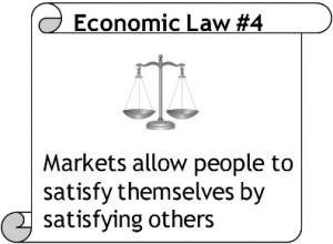 Economic Law #4