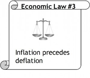 Economic Law #3
