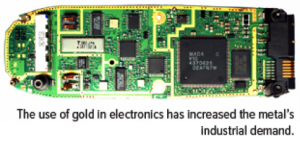 Gold in Consumer Electronics