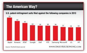 US Patent Infringement Suits Filed in 2013