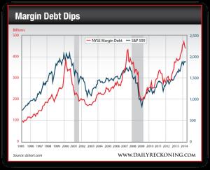 NYSE Margin Debt vs. S&P 500