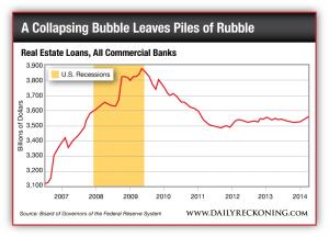 Real Estate Loans, Jan. 2007-Jan2014