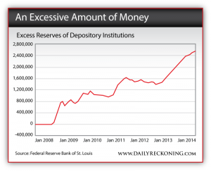 Excess Reserves of Depository Institutions, Jan. 2008-Jan. 2014
