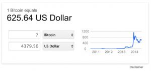 Bitcoin to US Dollar Conversion