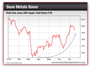iPath Dow Jones-UBS Copper Total Return ETN