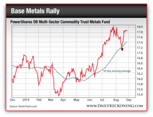 PowerShares DB Multi-Sector Commodity Trust Metals Fund