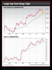 Cisco Systems Inc. vs. Apple Inc.