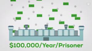 $100,000 Per Year Per Criminal