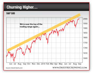 S&P 500, June 2013 - Aug. 2014
