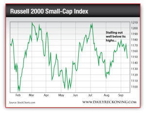 Russell 2000 Small-Cap Index, Feb. 2014-Sept. 2014