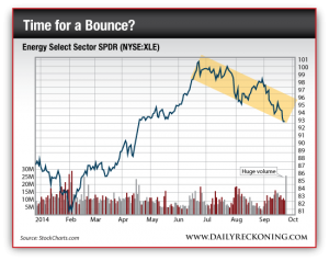 Energy Select Sector SPDR (NYSE:XLE), Jan. 2014-Sept. 2014