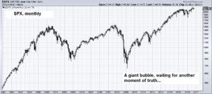 S&P 500 Bill Bonner Bubble