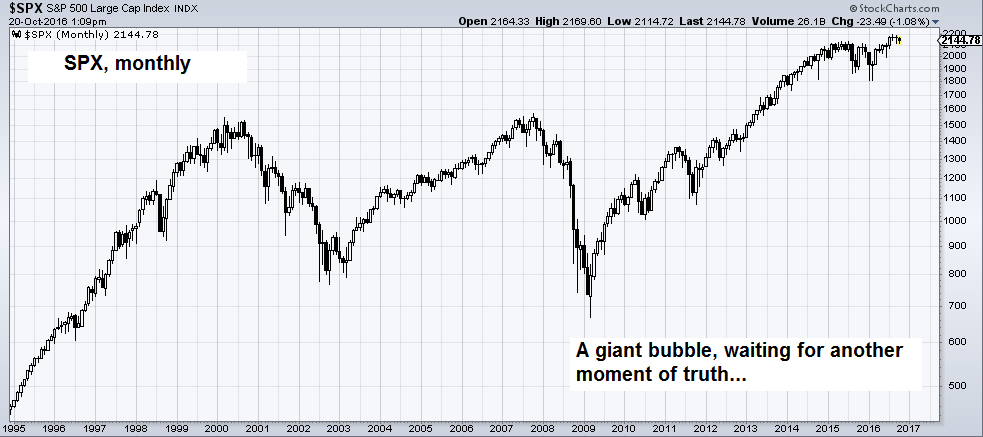 S&P 500 Bill Bonner Bubble