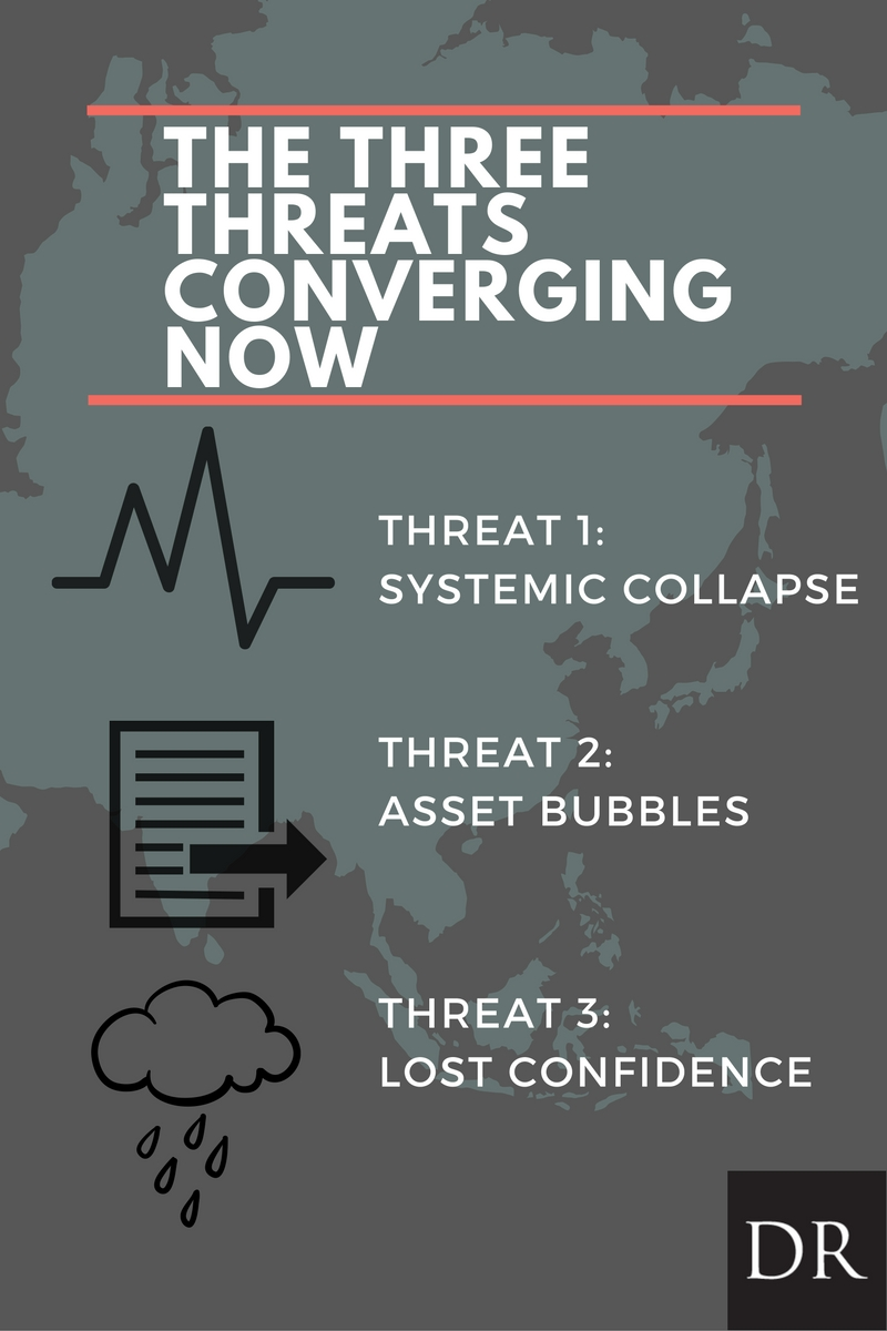 Three Threats Infographic