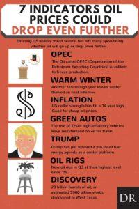 7 Indicators Oil Drop