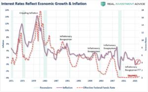 Inflationary Boogeyman