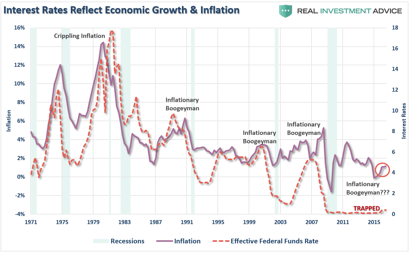 Inflationary Boogeyman