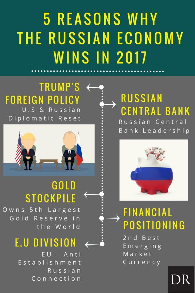 5-reasons-russia-wins-2017