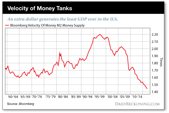 Velocity of Money Tanks