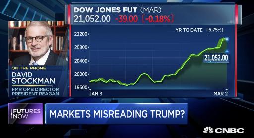 Stockman Fiscal Bloodbath