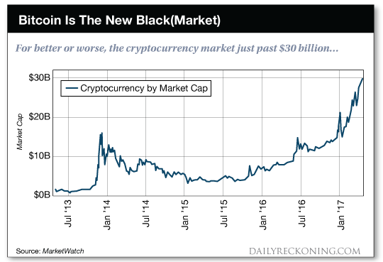 Bitcoin is the new black market