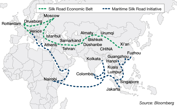 Silk Road China