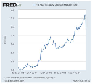 10 Year Treasury Contact Maturing Rate