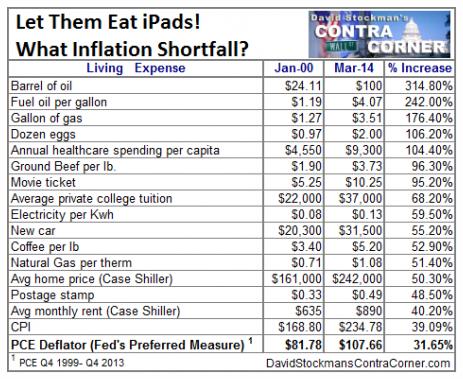 Inflation Shortfall 3