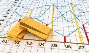 gold over stocks